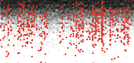 Plot showing non-essential (black) and essential (red) genes in melanoma cells, based on CRISPR/Cas9 screening.